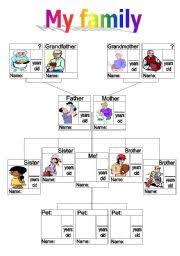 Family Tree Fill Out Form Challenging Version Version