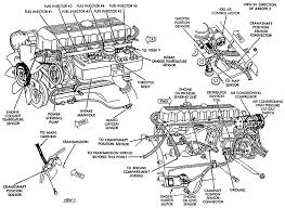211 best XJ Build images on Pinterest   Jeep  Jeeps and Cable together with My 1994 Jeep Grand Cherokee won't charge the battery  Replaced together with 1993 1995 TPS Wiring Diagram  Jeep Grand Cherokee 4 0L together with 1998 Jeep Grand Cherokee Pcm Wiring Diagram   Wiring Solutions besides  also Awesome 1996 Jeep Grand Cherokee Pcm Wiring Diagram Laredo   Wiring furthermore Newer  puter PCM pin out diagram HERE    JeepForum likewise Where is the ignition mudule located on a 1996 Jeep Grand Cherokee further Jeep Wiring Schematic Patriot Grand Radio Diagram Dodge Magnum also  in addition . on jeep cherokee ecm wiring diagram grand