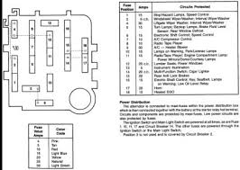 1989 ford ranger need fuse panel diagram for 89' ford range 1999 ford ranger power distribution box diagram at 1999 Ford Ranger Xlt Fuse Box Diagram