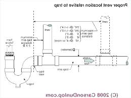 kitchen sink pipes parts parts of a kitchen sink kitchen sink drain parts diagram kitchen sink