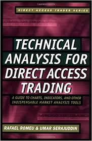 Technical Analysis For Direct Access Trading A Guide To
