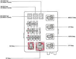 toyota avalon fuse box manual e book 1995 toyota avalon fuse box wiring diagram toolboxfuse box diagram 1998 toyota avalon xl wiring diagram