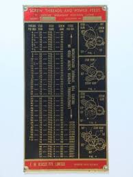 Hercus Imperial Screw Thread And Feed Chart For 9 034 C