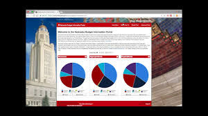 Department Of Administrative Services Budget Portal