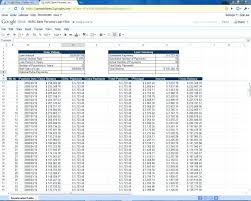 Amortization Table For Loan Excel Car Amortization Table Loan Calculator Auto Schedule With