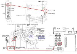 mercedes benz fuse box diagram wiring diagram simonand how to install a circuit breaker panel at Fuse Box Wiring