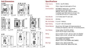 aiphone jk da surface mount color video door station online aiphone gt system instructions at Aiphone Wiring Diagram