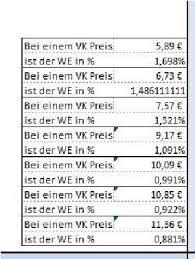 food percentage calculator volker weber director of food beverage executive chef