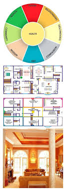 feng shui office direction. Full Size Of Uncategorized:feng Shui Home Office Layout Superb With Nice Bedroom Adorable Feng Direction