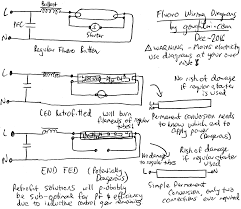 canb2016 special 3 muller licht 18w 1700lm 4000k t8 4ft led Led Fluorescent Tube Replacement Wiring Diagram a traditional fluorescent inductive control gear in australia is shown in the top diagram this uses a choke ballast in series with the tube, led fluorescent tube wiring diagram