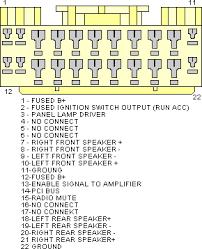 chrysler car radio stereo audio wiring diagram autoradio connector 10 pin cable