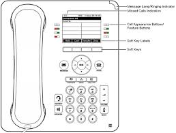 this phone supports 24 programmable call appearance feature ons the labels for these ons are visible on the main display and can be controlled by