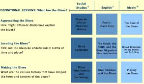 Elementry Lesson Plans The Blues Blues Classroom Lesson Plans Pbs