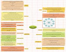 insight mindmaps temple entry for women and role of rbi in n  insight mindmaps temple entry for women and role of rbi in n economy