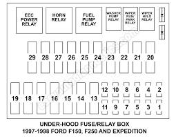 2005 chrysler town amp country fuse box diagram wiring 1992 ford f 150 wiring diagram 92 f150 fuel pump 2007 jeep grand cherokee fuse box diagram 2006 dodge grand caravan fuse box diagram