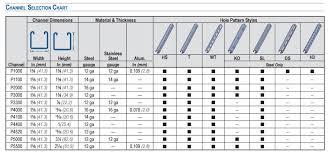Download The Unistrut Channel Selection Guide Unistrut