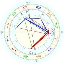 Picasso Natal Chart Picasso Paloma Astro Databank