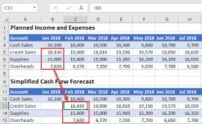 Simple Cash Flows Flexible Cash Flow Forecasting