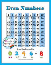 Odd And Even Chart Free Even And Odd Posters And Worksheets Classroom Freebies