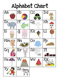 English Alphabet Chart Printable Free Alphabet Chart Printable Coloring Pages For Kids