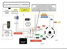 jayco fifth wheel wiring diagram wiring diagrams jayco wiring diagram up data wiring diagram today hydraulic fifth wheel diagram jayco fifth wheel wiring diagram
