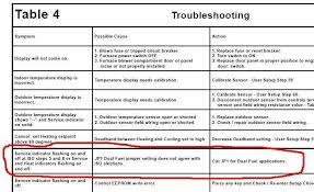 trane xv95 wiring diagram on trane images free download wiring Wiring Diagram For Trane Heat Pump heat hvac troubleshooting charts trane xv95 review trane heat pump wiring diagram wiring diagram for trane heat pump symbols