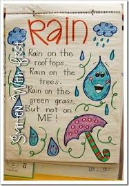 Rainy Day Chart Rain Anchor Chart Have The Kids Tell Me What They Know Then