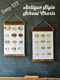 Creative Charts For School Someday Crafts Antique Style School Charts