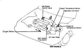 92 geo metro engine 92 toyota corolla engine wiring diagram 1992 Geo Metro Coil Wiring Diagram geo tracker evap system moreover 92 geo metro fuel filter location additionally 1985 chrysler lebaron ignition 1992 geo metro wiring diagram