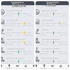 Fox Float 34 Air Pressure Chart Forums Mtbr Com