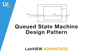 State Machine Design Pattern Awesome Decoration