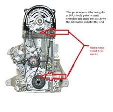 solved i need a diagram of engine timing marks for a 1 6 fixya i need a diagram of engine timing marks for a 1 6 2 7 2013 7 07 20 pm jpg