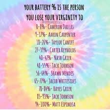 Lulu Quotes Enchanting Lulu On Twitter Shawn Mendes😏💕 Quote With Yours Httptco