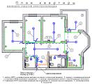 Ремонт проводки квартире