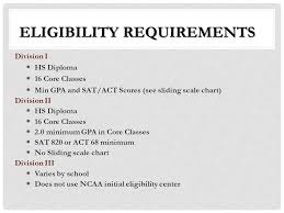 How To For The College Bound Student Athlete Ncaa Seminar