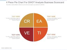 4 Piece Pie Chart 4 Piece Pie Chart For Swot Analysis Business Scorecard Ppt