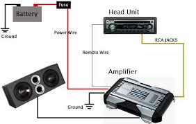 dual amp wiring diagram images ohm car audio speaker wiring two battery wiring diagram amplifiers circuit diagrams