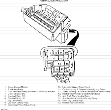 volvo 850 electrical components locations volvotips  anti theft alarm module relay on central electric unit, position no 14