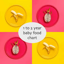 Food Chart For 1 Year Old 1 To 2 Year Baby Food Chart By Dr Surabhi Gupta Pediatrician