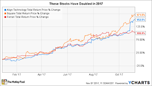 These 3 Stocks Have Doubled In 2017 The Motley Fool