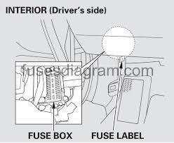 fuse box honda accord 2008 2012 2006 honda accord fuse box diagram fuse box diagram