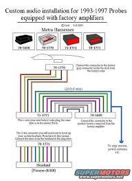 ford explorer wiring diagram readingrat net 97 ford explorer headlight wiring diagram at 97 Ford Explorer Headlight Wiring Diagram