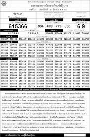 ตรวจหวย ตรวจผลสลากกินแบ่งรัฐบาล 16 มีนาคม 2547 ใบตรวจหวย 16/3/47