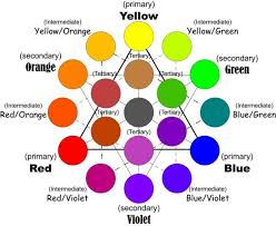 Primary Color Wheel Chart How To Use Color Color Wheel Rgb