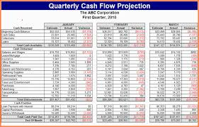 weekly cash flow projection template cash flow projection worksheet the best worksheets image collection