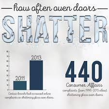 how and why glass oven doors shatter