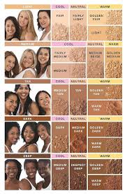 Bareminerals Original Foundation Colour Chart Bareminerals Original Foundation Guide In 2019 Foundation