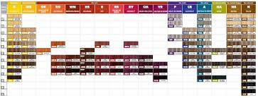 Natural Red Hair Chart Excellent Reference Colours Are Arranged Columns Sophie