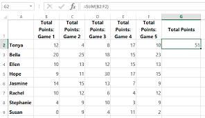 Basketball Plus Minus Chart Excel Formulas Basketball Team Player Statistics