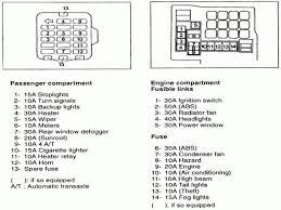 95 galant fuses diagram car fuse box wiring diagram \u2022 95 Galant VR4 at Picture Of 95 Galant Fuse Box